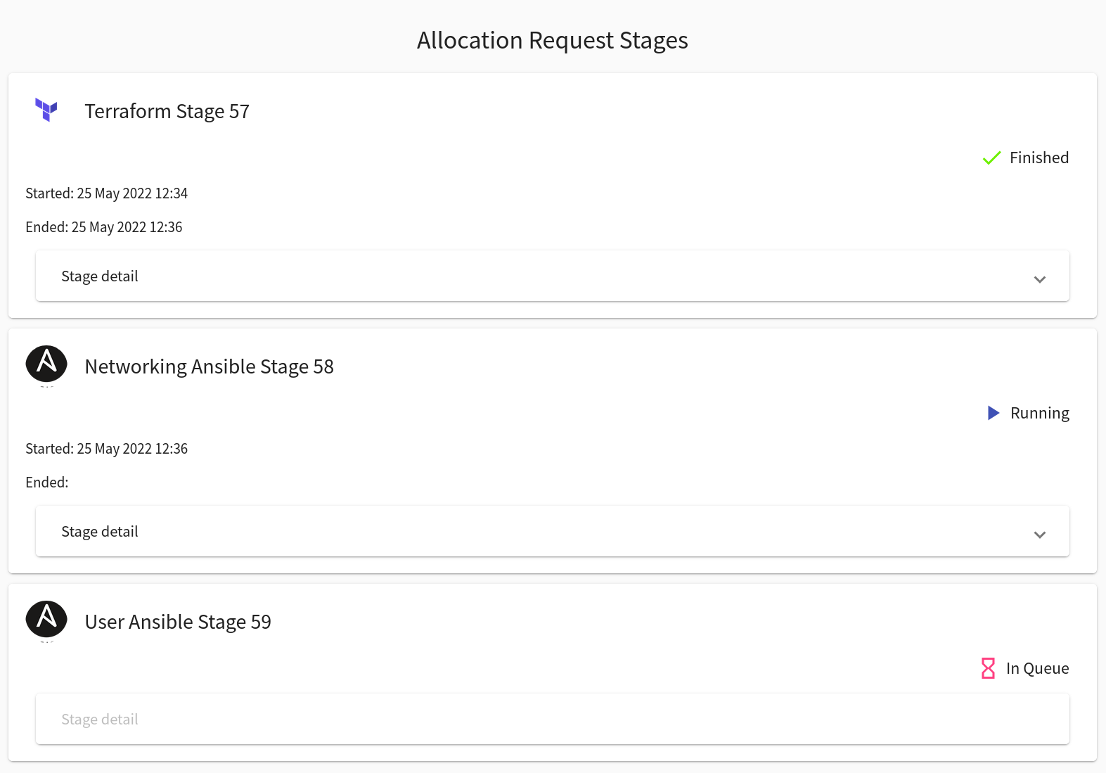 allocation-request-stages
