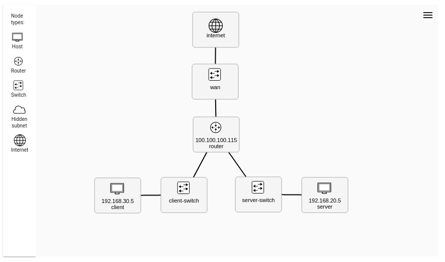 sandbox-topology