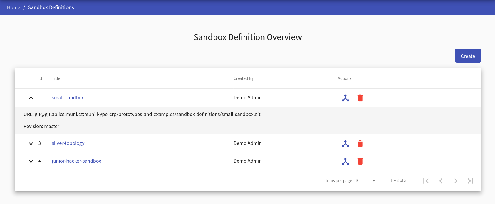 sandbox-definition-overview